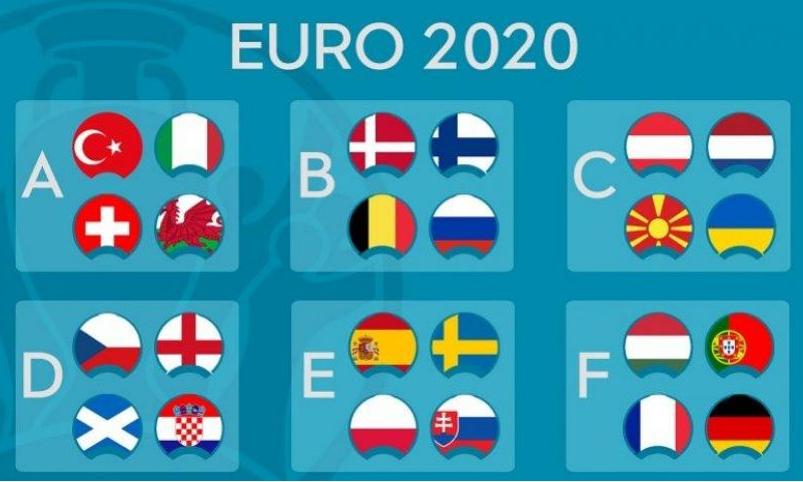 Ini 8 Tim Diunggulkan Dalam Piala Eropa Yang Akan Segera Digelar